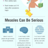 Child tested negative for measles