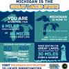 Michigan Boating Week
