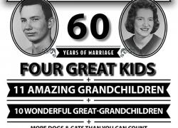 60th wedding anniversary: Bruce & Myrna Chapman