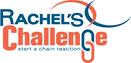 CSPS-RachelChallenge