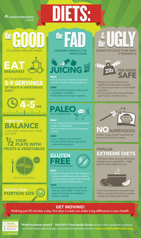 HEA-Diets-graphic