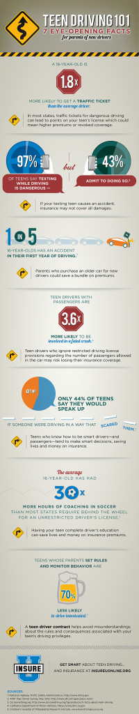 CAR-teenager-danger_driving_infographic