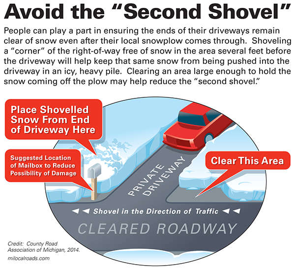 N-Avoid-second-Shovel-A