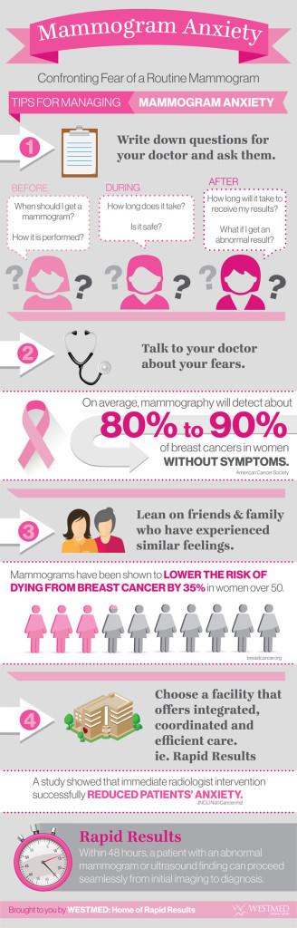 HEA-mammogram