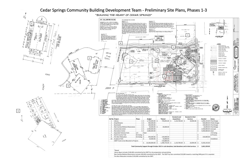 "This drawing shows the site plan for the ""Heart of Cedar Springs"" and how much money has been raised. See it in more detail by clicking this picture to enlarge."