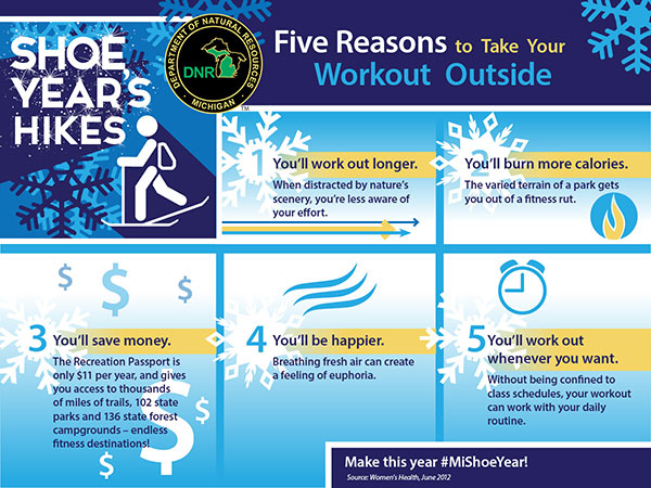 This graphic outlines five benefits of exercising outdoors.