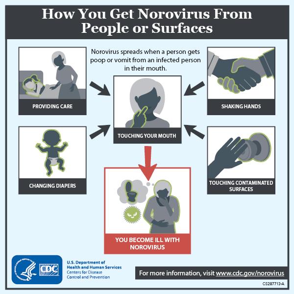 Pin en Infectious Disease Online