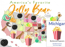 America's Favorite Jelly Bean Flavors by state